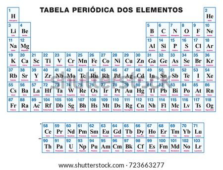 Periodic Table Elements Portuguese Tabular Arrangement Stock Vector