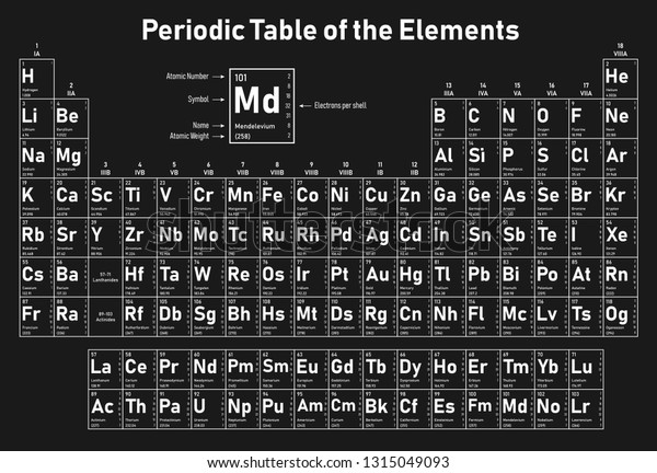 Periodic Table Elements Shows Atomic Number Stock Image