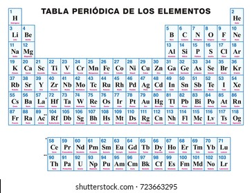 Periodic table elements spanish tabular arrangement stock vector periodic table of the elements spanish tabular arrangement of the chemical elements with their urtaz Images
