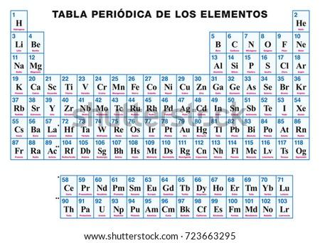 Periodic table elements spanish tabular arrangement stock vector periodic table elements spanish tabular arrangement stock vector royalty free 723663295 shutterstock urtaz Images