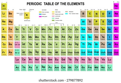 Periodic table elements element name element stock vector 2018 periodic table of the elements with symbol and atomic number urtaz Choice Image
