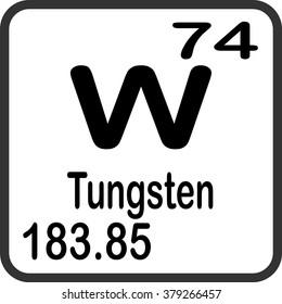 Periodic table elements potassium stock vector 2018 379268299 periodic table of elements tungsten urtaz Choice Image