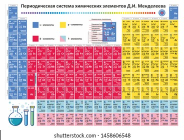 Periodic table elements vector. Chemistry chart.Mendeleev's Periodic Table.Periodic table of chemical elements of Mendeleev. Modern Periodic Table Oganesson, Moscovium, Tennessine,Nihonium.Chemical