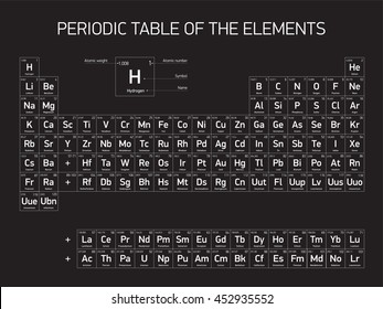 Black and white periodic table