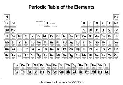 Periodic table of elements stock images royalty free images periodic table of the elements vector illustration shows atomic number symbol name and urtaz Images
