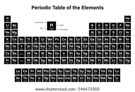 periodic table of the elements vector illustration shows atomic number symbol name and