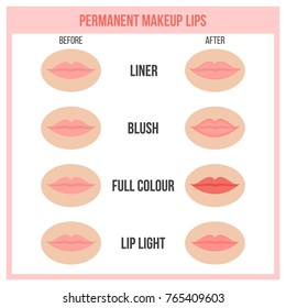 Permanent makeup lips. Types of permanent makeup of lips, including techniques liner, blush, full color and lip light. Before and after the procedure. Vector illustration