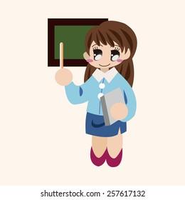 person character teacher theme elements