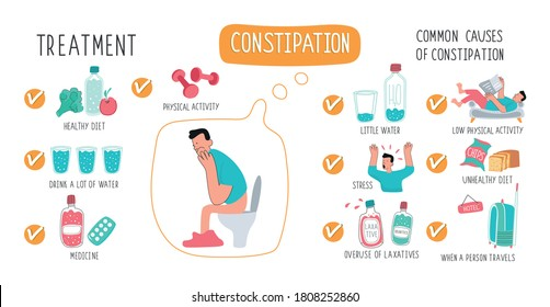 The person on the toilet is constipated. Treatment and Causes of constipation in humans. Illustrations of medicines, laxatives, fiber, dumbbells, suitcase, water bottle, person on the couch, junk food