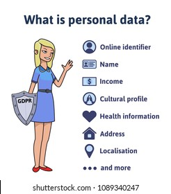 Personal data. Infographic poster with a girl and explanations. Flat line vector illustration on white background.