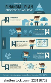 personal financial planning infographic describe process to achieve