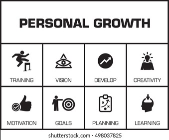 Personal Growth. Chart with keywords and icons