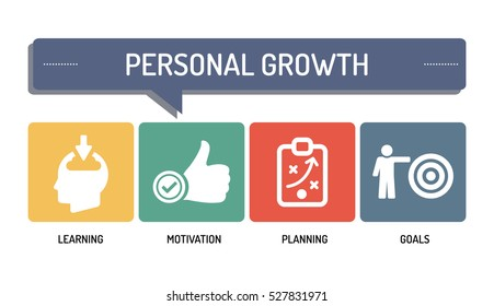 PERSONAL GROWTH - ICON SET
