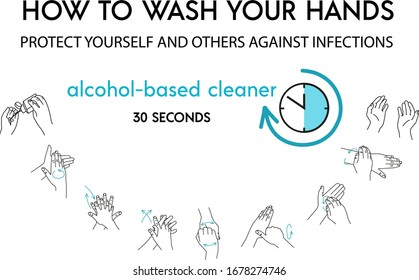 Personal hygiene, disease prevention and healthcare educational infographic: how to wash your hands properly step by step and how to use hand sanitizer, alchol based cleaner. Vector flat illustration.