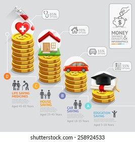 Personal money saving planning infographics template. Gold coins money stack. Vector illustration. Can be used for workflow layout, banner, diagram, number options, web design, timeline.