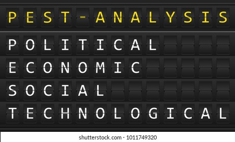 PEST Analysis table board