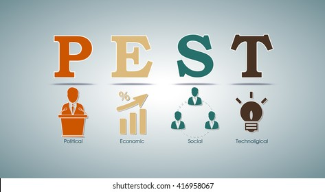 Pest Analysis Images, Stock Photos & Vectors | Shutterstock