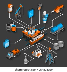 Petroleum isometric flowchart decorative concept with oil shipping and transportation symbols vector illustration