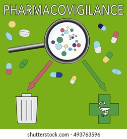 Pharmacovigilance. Evaluation and control in pharmacy. Phase of Clinical trials. Researching of Medicine's Molecular structure.