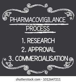 Pharmacovigilance process, research, approval, commercialisation vector