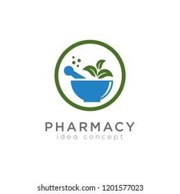 Pharmacy Concept Logo Design Template