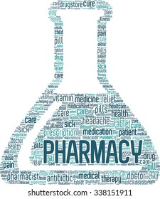 Pharmacy Concept Word Cloud