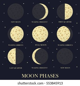 The phases of the moon in the night star sky. The Science Of Astrology. The space concept. A full Lunar cycle. Hand drawn icon. Vector illustration.