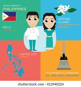 Philippines (AEC) Infographic