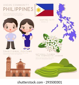Philippines : Asean Economic Community (AEC) Infographic with Traditional Costume, National Flower and Tourist Attractions : Vector Illustration EPS10