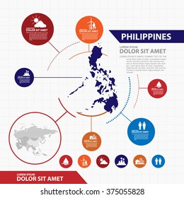 philippines map infographic