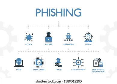 phishing modern concept template with simple 2 colored icons. Contains such icons as attack, hacker, cyber crime, fraud and more