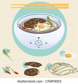 Pho - Vietnamese Noodle Beef
