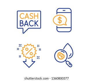 Phone payment, Discount and Money transfer icons simple set. Water analysis sign. Mobile pay, Sale shopping, Cashback message. Aqua bacteria. Business set. Linear phone payment icon. Vector