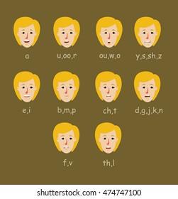 Phoneme mouth shape, female