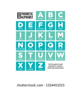 Phonetic Alphabet Chart Guide Vector Illustration Background