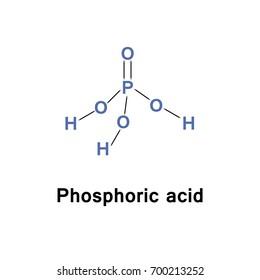 Phosphoric acid  is a mineral acid having the chemical formula H3PO4.