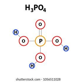 Phosphoric acid, Structural Formula H3PO4