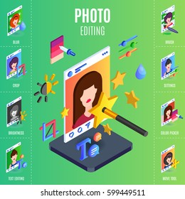 Photo editings infographic for social media networks. Vector illustrations.