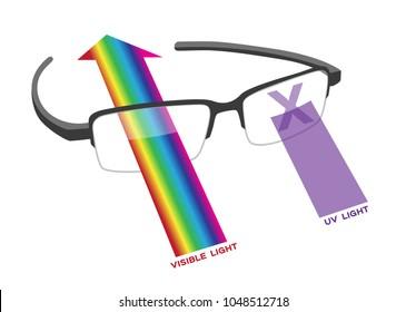 Photochromic lens vector . uv protection lens