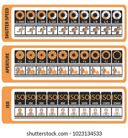 Photography cheat sheet. Camera's manual. ISO, shutter speed, aperture, frame frequency. Vector illustration.