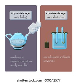 Physical and chemical changes  - water boiling and water electrolysis. Educational chemistry for kids. Cartoon vector illustration in flat style.