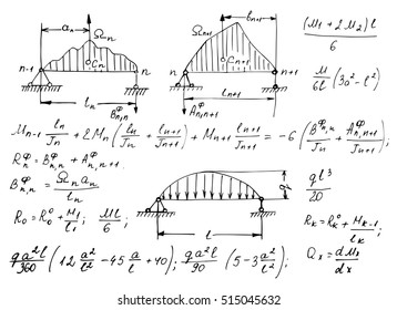 Physical equations and formulas on whiteboard. Vector hand-drawn illustration. Education and scientific  background.