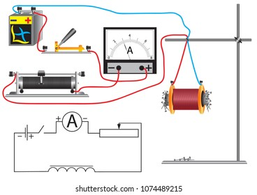 Physical experience using an electromagnet, changing the current in the circuit with a rheostat. Electromagnetic action of the current.