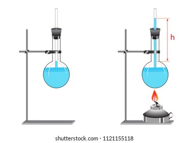 A physical experiment for studying the expansion of a liquid with heating, demonstration at physics lessons in educational institutions