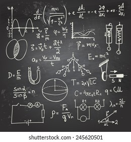 Physical formulas and drawings on a chalkboard