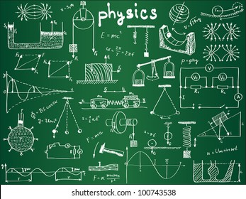 Physical formulas and phenomenons on school board. hand-drawn illustration. physics doodles on chalkboard. science board with math. physics education at school. physics theory lesson.