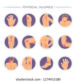 Physical injuries poster with body parts and wounds vector