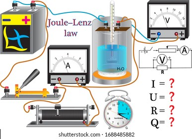 The physical task of studying the topic of the laws of the Joule-Lenz, instruments are used to measure current and voltage, time.