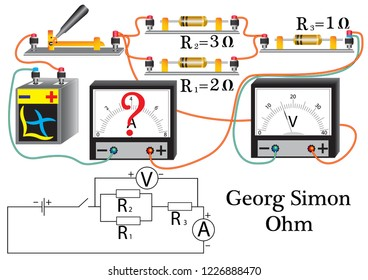 The physical task for studying the topic of Ohm's laws for an electrical circuit, instruments are used to measure current and voltage.