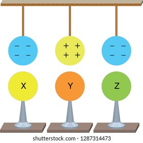 Physics - electrification and charged particles